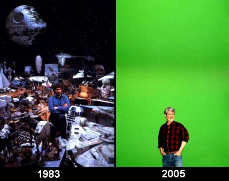 George Lucas, then vs now